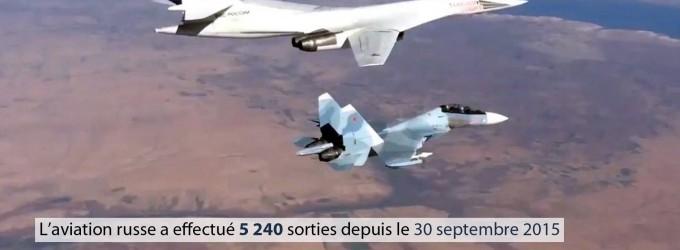 La grande Russie frappe en Syrie
