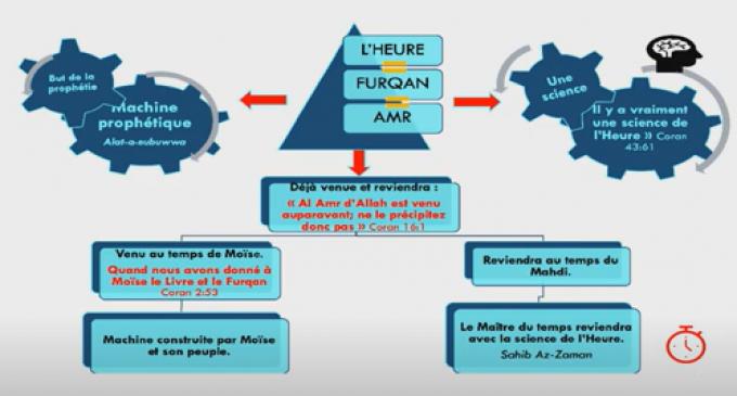 """VIDEO: 3 – La signification du """" Furqan """" cité dans le Coran"""